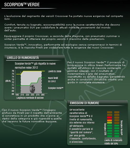 Pirelli Scorpion Verde: primi pneumatici SUV Verdi ad elevate prestazioni 3
