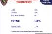 risultati-indagini-polizia-stradale-controlli-1