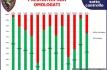 risultati-indagini-polizia-stradale-controlli-9