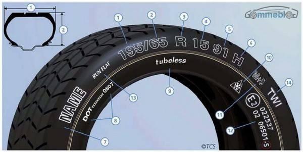 Circolare con pneumatici non omologati: cosa dice il nuovo codice della strada