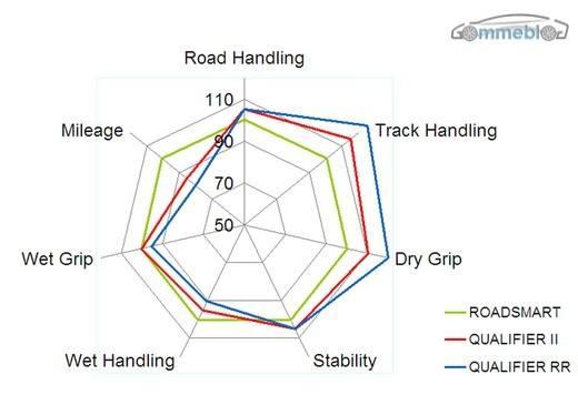 Dunlop Qualifier 2 - 06