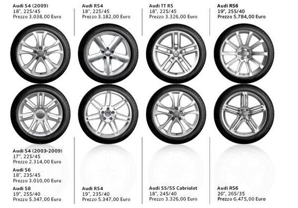 Audi S4-RS6-S5-RS6-S8-TTRS