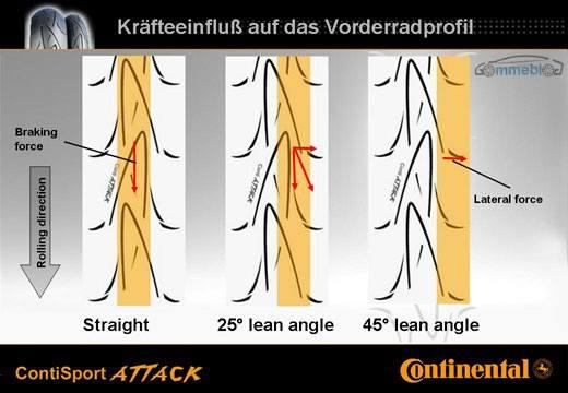 Continental Sport Attack - 06