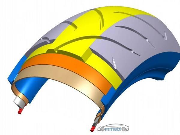 Dunlop Sportmax Roadsmart 04