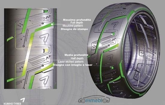 German iF Product Design Award 2010, vince Kumho vince con il suo concept tire
