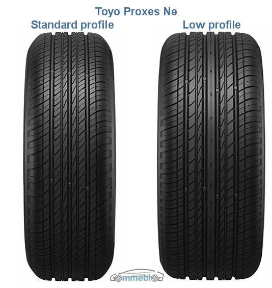 Pneumatici Toyo Tires Proxes Ne