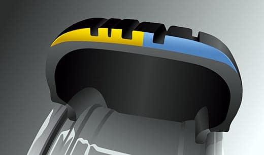 Touch Technology, come funziona questa raffinata tecnologia Dunlop 2