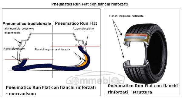 Pneumatici-Run-Flat-Bridgestone-3G