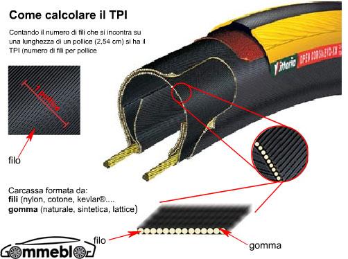TPI-Calcolo