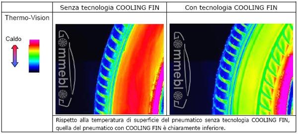 Pneumatici Bridgestone Run Flat di 3° generazione