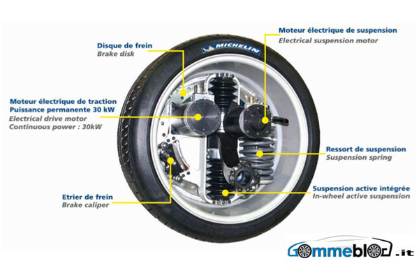 Michelin Active Wheel Michelin Active Wheel