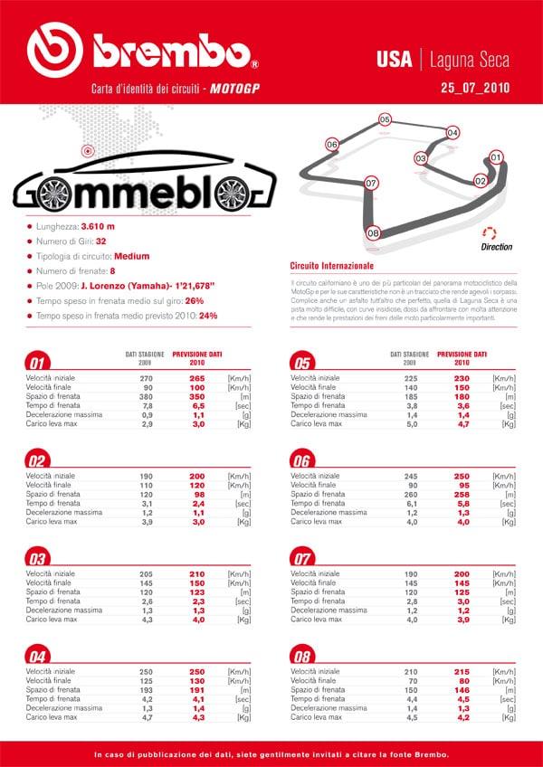 Pneumatici moto Bridgestone per il MotoGP di Laguna Seca 1