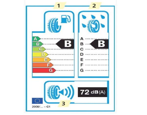 Etichetta Pneumatici 2012: oltre 50 indicatori Dunlop di prestazione