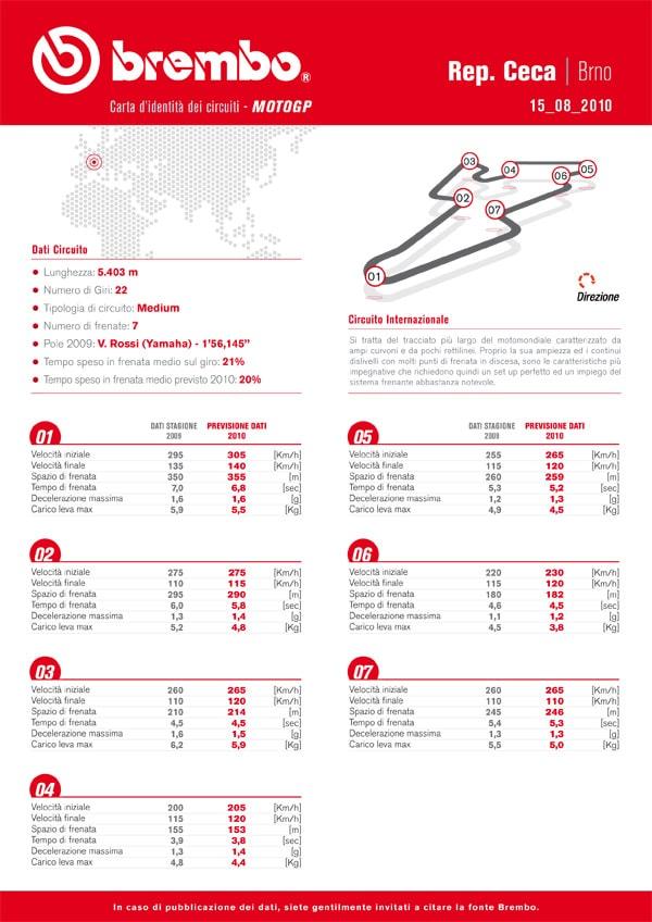 Pneumatici moto Bridgestone per il MotoGP della Repubblica Ceca 1