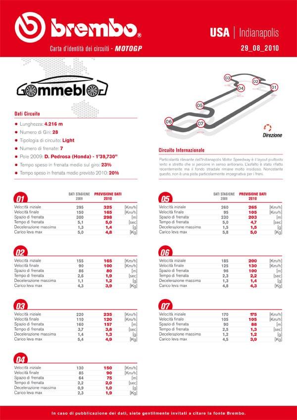 Pneumatici moto Bridgestone per il MotoGP di Indianapolis