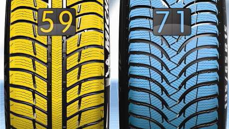 Michelin Alpin 4, pneumatici invernali per le condizioni più estreme