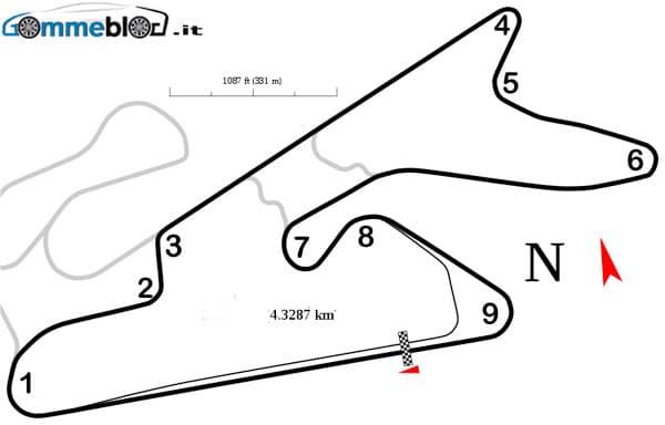 Michelin Pilot Super Sport: Test su Audi R8 5.2 V10 1