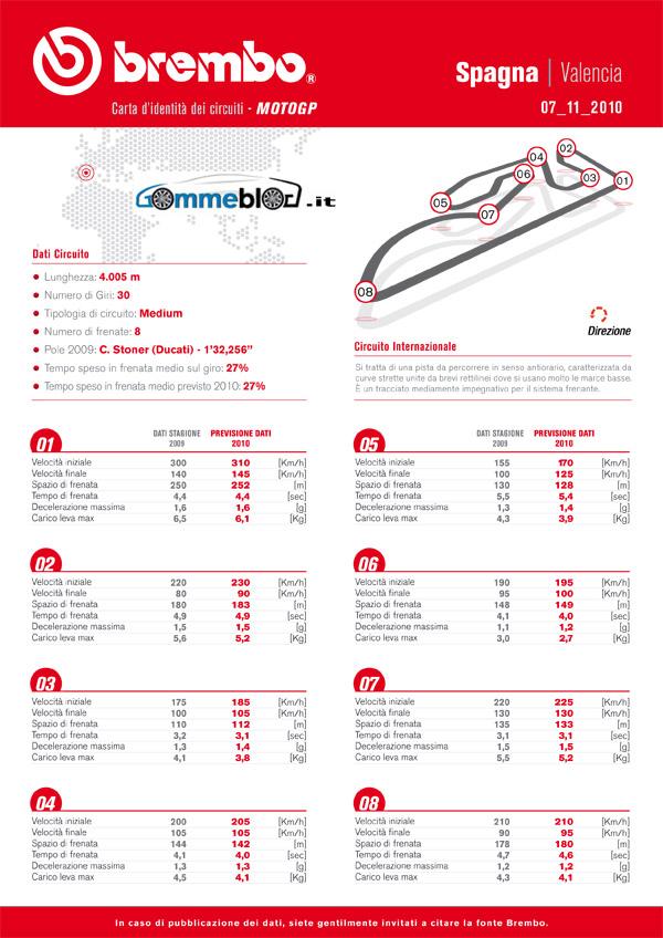 Pneumatici moto Bridgestone per il MotoGP di Valencia 1
