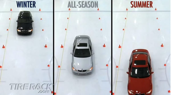 Pneumatici invernali VS All-Season VS Estive: Video Test Frenata 1