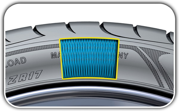 Goodyear Eagle F1 Asymmetric 2 5
