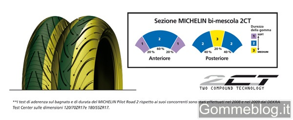 Michelin Pilot Road 3 7