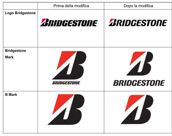 """Bridgestone annuncia """"L'Essenza Bridgestone"""" ed il nuovo logo 2"""