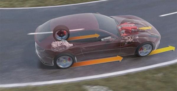 """Ferrari FF: ecco come funziona il sistema """"integrale"""" 4RM 1"""