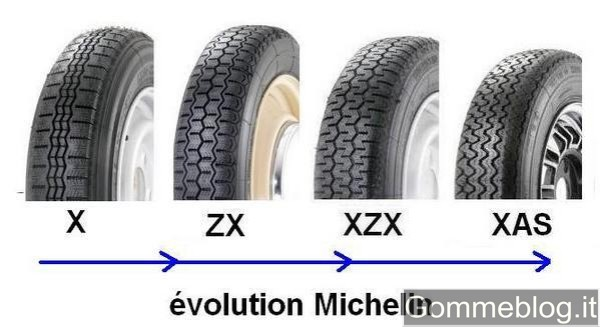 Aventure Michelin: una realtà che racconta 100 anni di storia del pneumatico e non solo ! 10