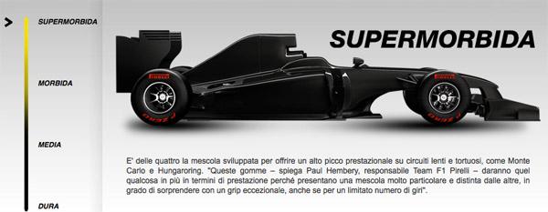 Gran Premio di Monaco F1: arrivano i pneumatici Pirelli Red Supersoft 2