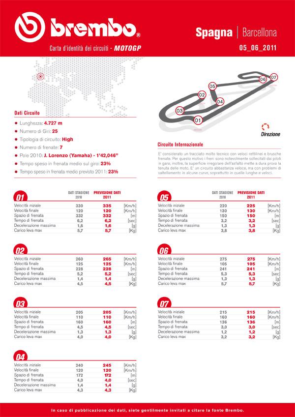 Pneumatici Bridgestone per il Gran Premio di Spagna MotoGP 2011 2