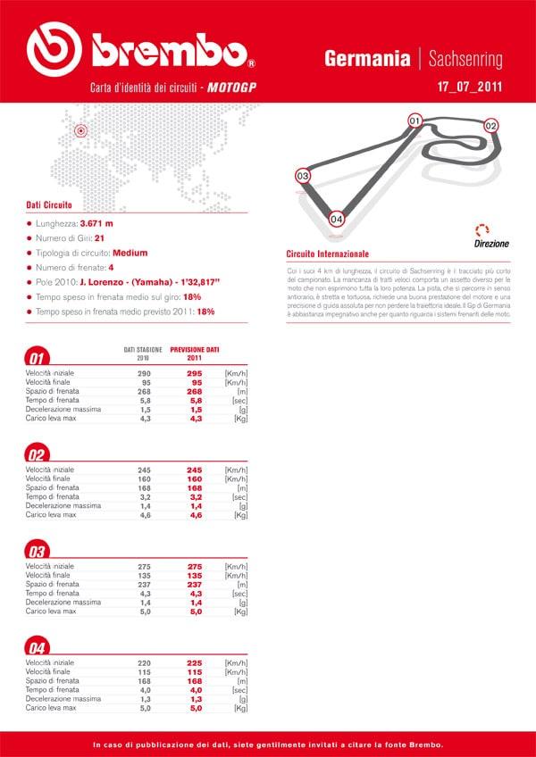 Pneumatici Bridgestone per il Gran Premio di Germania MotoGP 2011 2