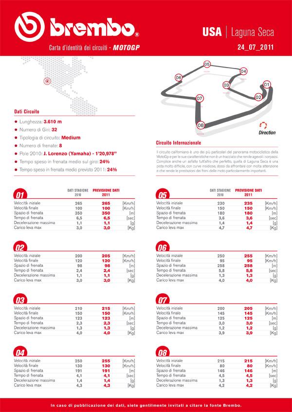 Pneumatici Bridgestone per il Gran Premio degli Stati Uniti MotoGP 2011 2