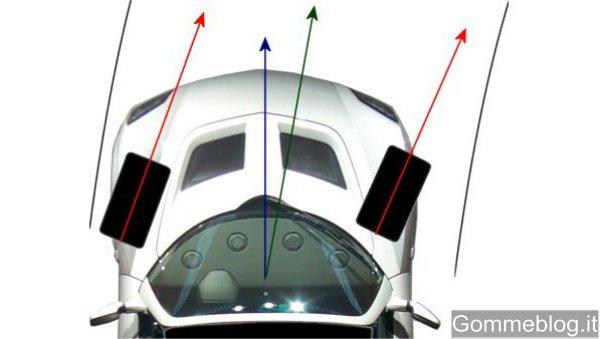 Angolo di Deriva (Slip Angle): come incide e sulle performance e perchè 1