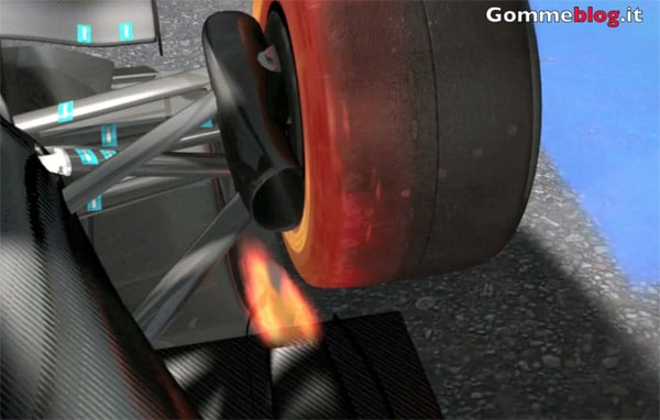 Video 3D HD: Come il calore prodotto dagli scarichi influisce sulle performance dei pneumatici F1 1