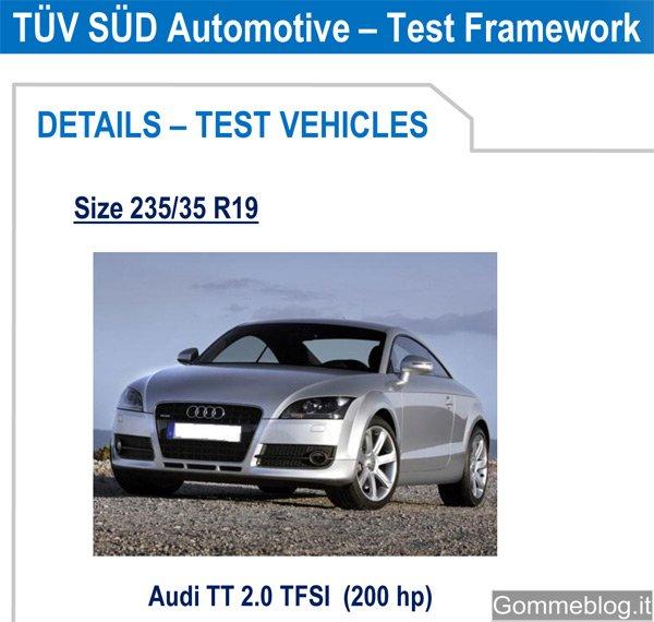 Test pneumatici 2011 TUV 235/35 R19 (Audi TT)