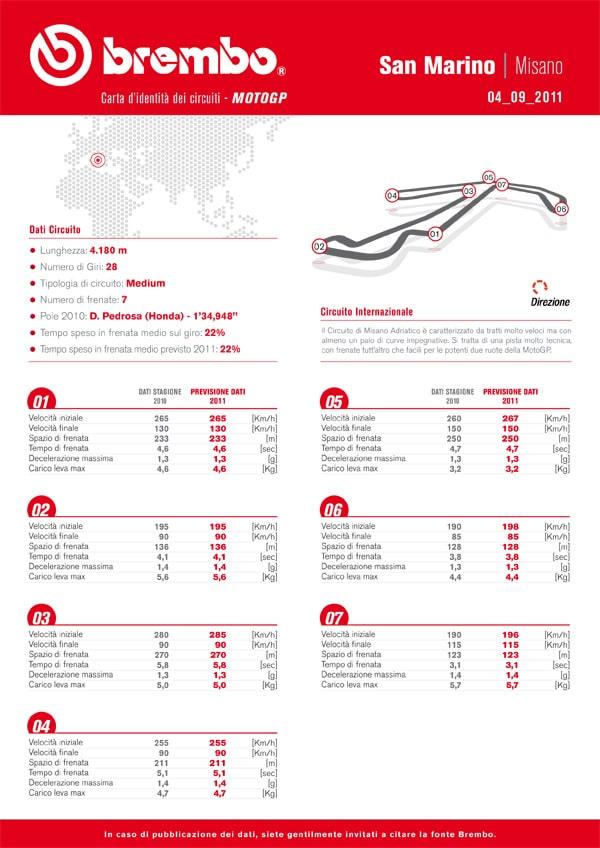 Pneumatici Bridgestone per il Gran Premio di San Marino MotoGP 2011 2
