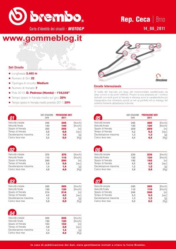 Pneumatici Bridgestone per il Gran Premio della Repubblica Ceca MotoGP 2011 2