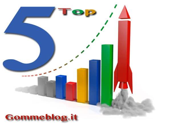Gomme Blog: i TOP 5 della scorsa settimana