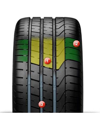 Pirelli PZero 2