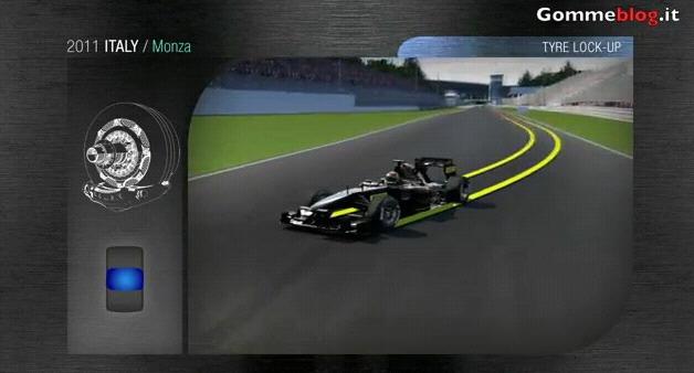 F1, GP Italia a Monza: Video HD 3D per esaminare gomme e circuito