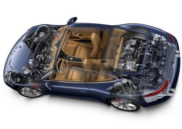 Porsche Carrera 911: report completo su tecnica e performance