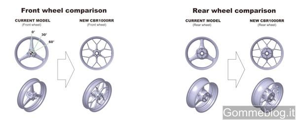 Honda CBR1000RR Fireblade MY 2012: espressione di velocità e dinamismo 5