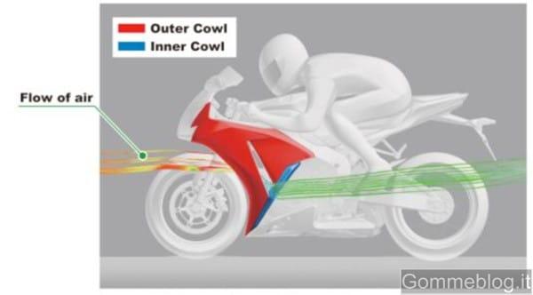 Honda CBR1000RR Fireblade MY 2012: espressione di velocità e dinamismo 2