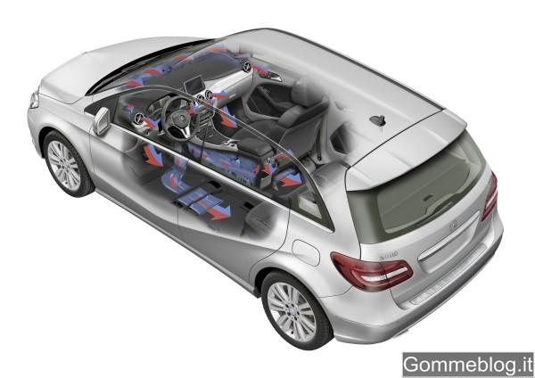 Nuova Mercedes Classe B 2012: REPORT COMPLETO su Tecnica e Prestazioni