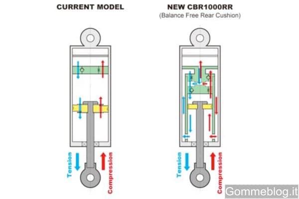 Honda CBR1000RR Fireblade MY 2012: espressione di velocità e dinamismo 8