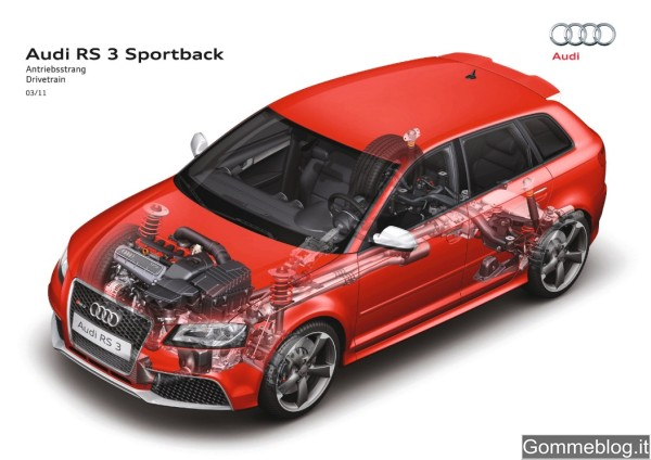 Audi RS3 Sportback: Tecnica e Performance di questa compatta con 340 CV 9