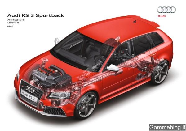 Audi RS3 Sportback: Tecnica e Performance di questa compatta con 340 CV