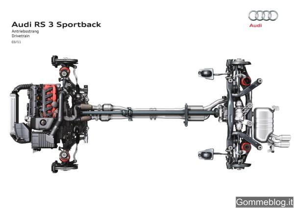 Audi RS3 Sportback: Tecnica e Performance di questa compatta con 340 CV 5