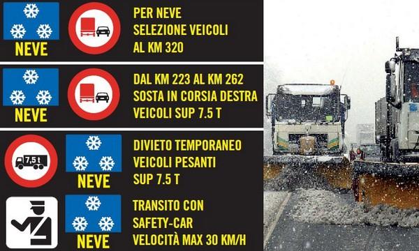 Maltempo, Anas: aggiornamento 2 febbraio viabilità strade e autostrade