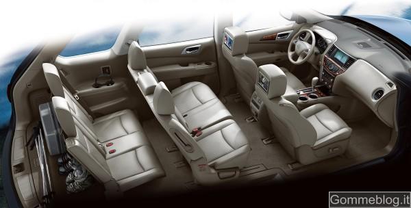 Nissan Pathfinder Concept al Salone di Detroit 2